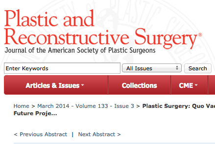 Plastic Surgery: Quo Vadis? Current Trends and Future Projections of Aesthetic Plastic Surgical Procedures in the United States